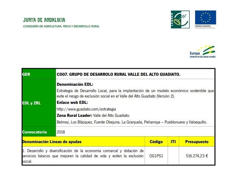 Ayudas del Programa de Desarrollo Rural de Andalucía 2014-2020. Convocatoria 2018 Grupo de Desarrollo Rural Valle del Alto Guadiato 1